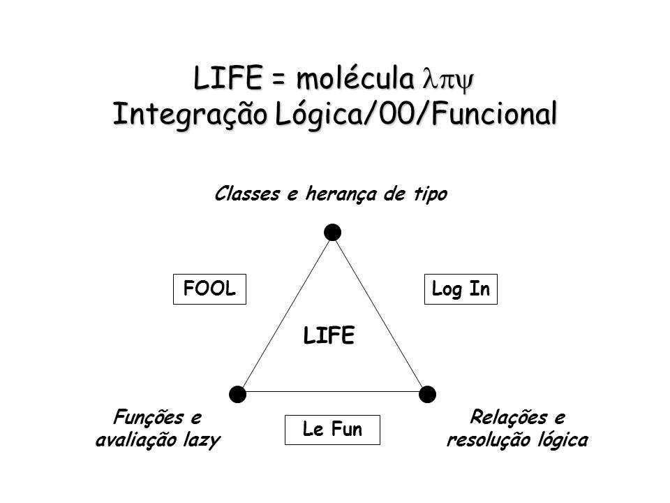 LIFE = molécula lpy Integração Lógica/00/Funcional