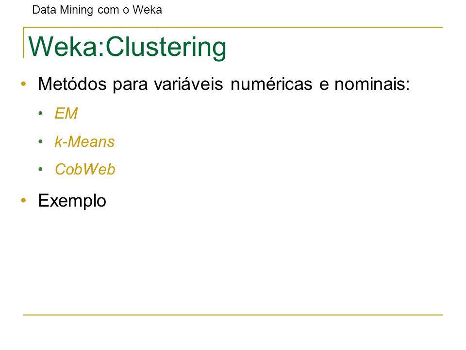 Weka:Clustering Metódos para variáveis numéricas e nominais: Exemplo