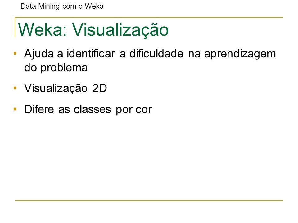 Weka: Visualização Ajuda a identificar a dificuldade na aprendizagem do problema. Visualização 2D.