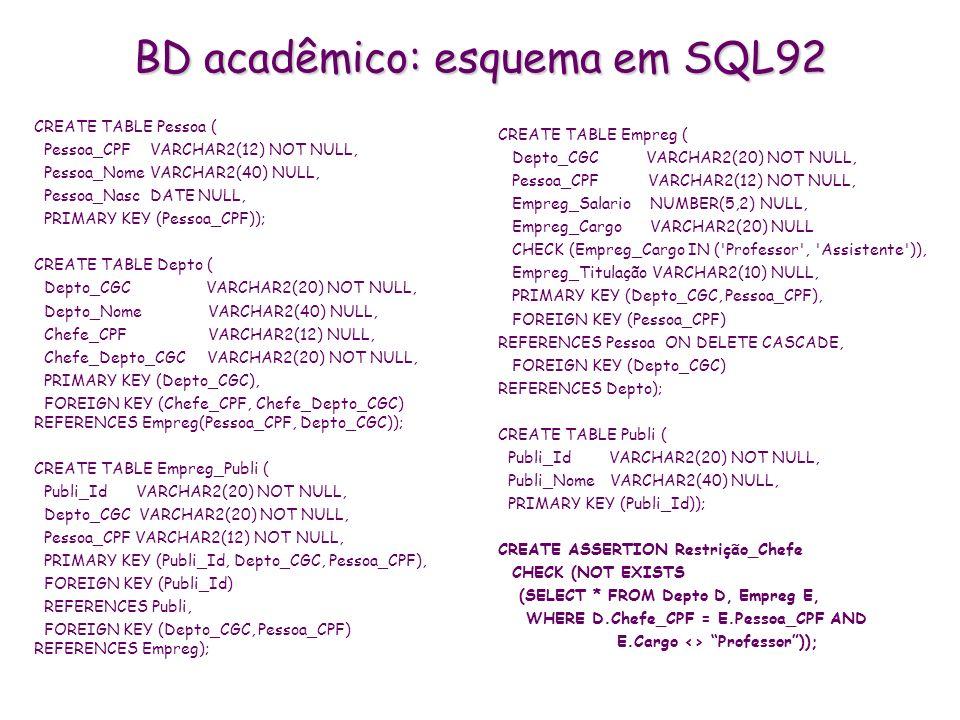 BD acadêmico: esquema em SQL92