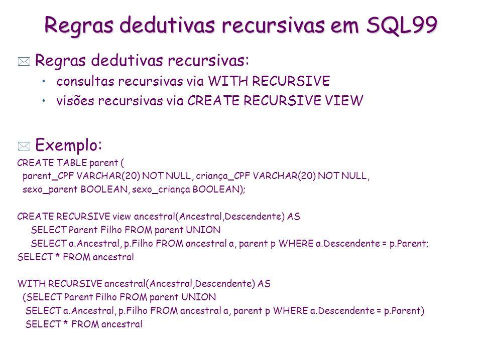 Regras dedutivas recursivas em SQL99
