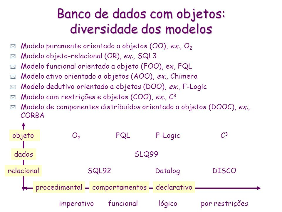 Banco de dados com objetos: diversidade dos modelos