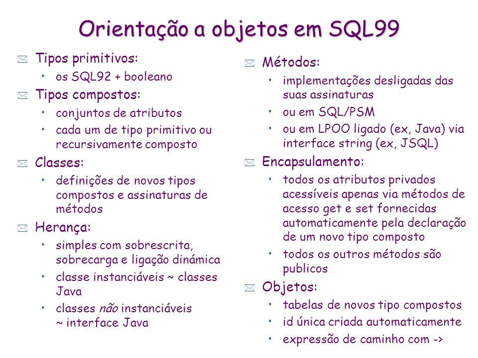 Orientação a objetos em SQL99