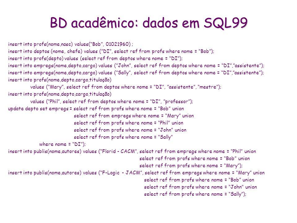 BD acadêmico: dados em SQL99