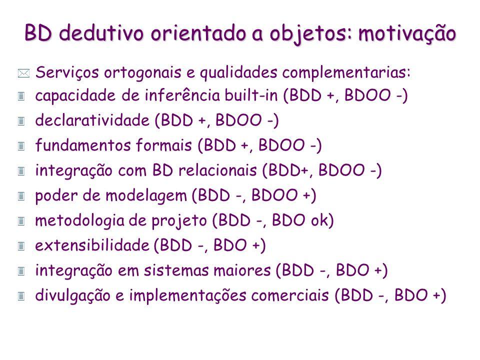 BD dedutivo orientado a objetos: motivação