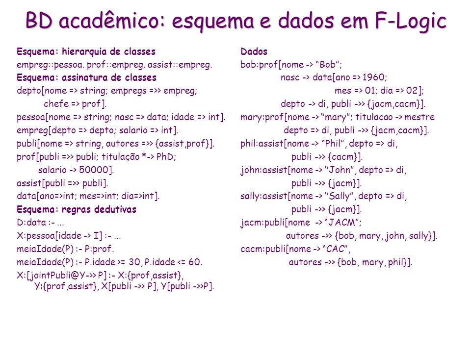 BD acadêmico: esquema e dados em F-Logic