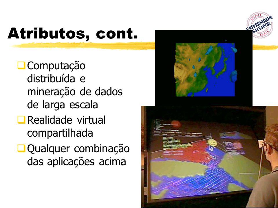 Atributos, cont.Computação distribuída e mineração de dados de larga escala. Realidade virtual compartilhada.