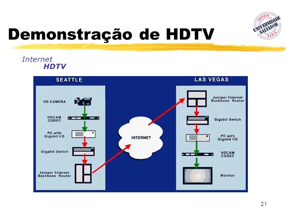 Demonstração de HDTV