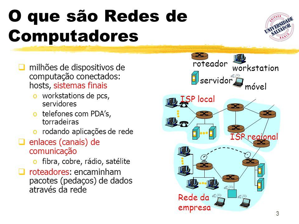O que são Redes de Computadores