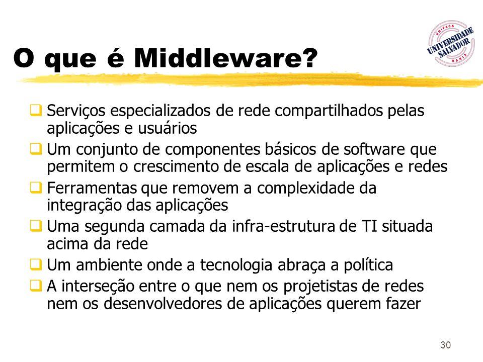 O que é Middleware Serviços especializados de rede compartilhados pelas aplicações e usuários.