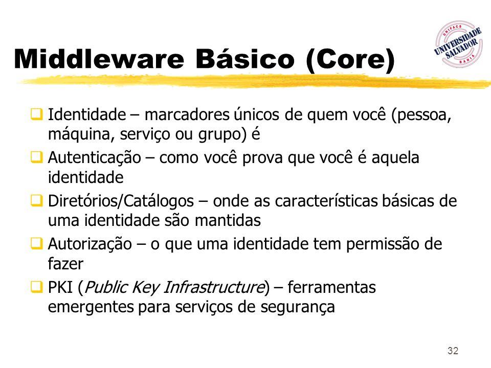 Middleware Básico (Core)