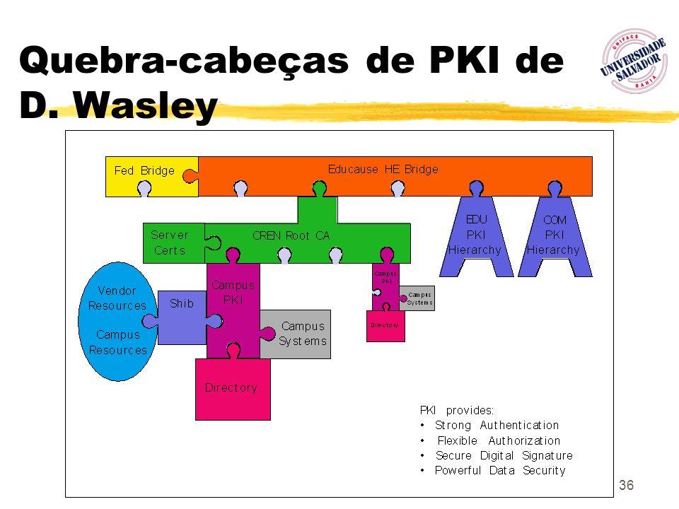 Quebra-cabeças de PKI de D. Wasley