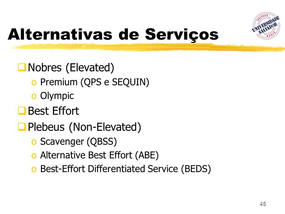 Alternativas de Serviços