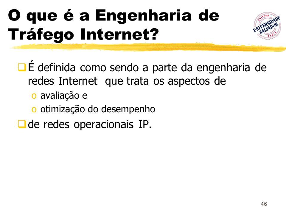 O que é a Engenharia de Tráfego Internet