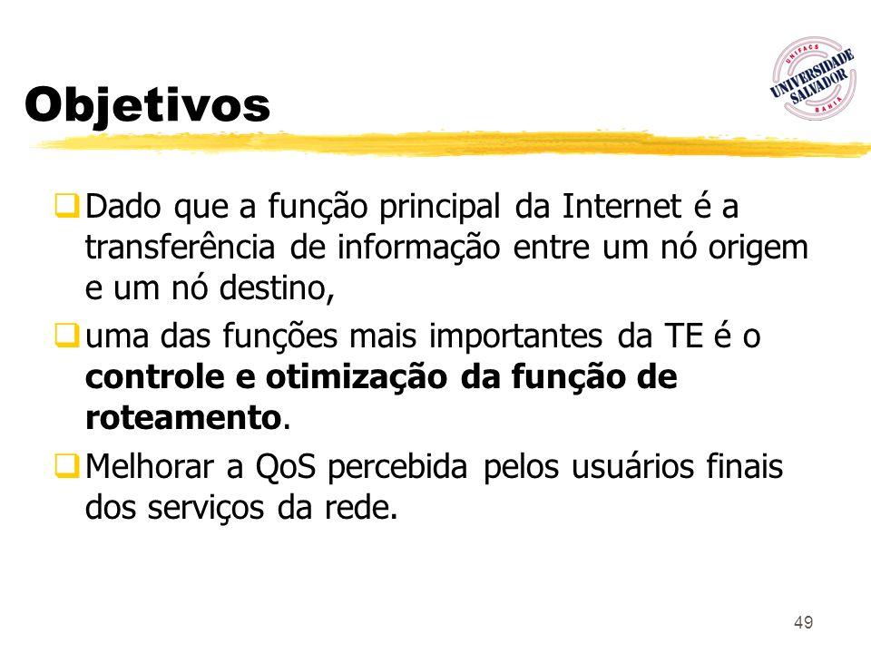 ObjetivosDado que a função principal da Internet é a transferência de informação entre um nó origem e um nó destino,