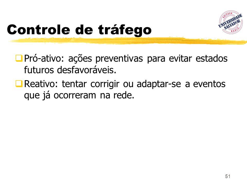 Controle de tráfego Pró-ativo: ações preventivas para evitar estados futuros desfavoráveis.