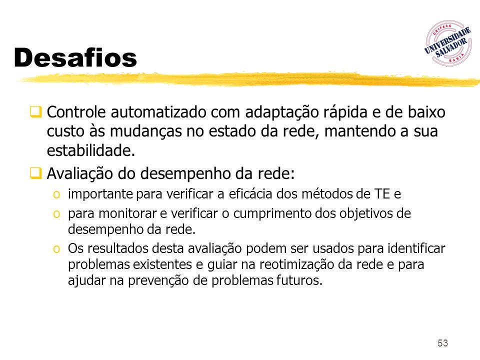 Desafios Controle automatizado com adaptação rápida e de baixo custo às mudanças no estado da rede, mantendo a sua estabilidade.