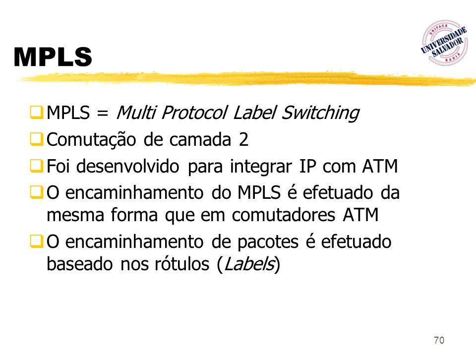 MPLS MPLS = Multi Protocol Label Switching Comutação de camada 2