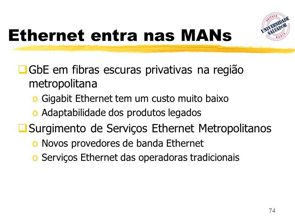 Ethernet entra nas MANs