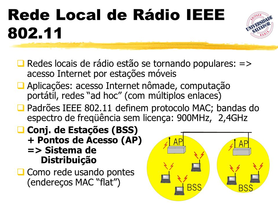Rede Local de Rádio IEEE 802.11