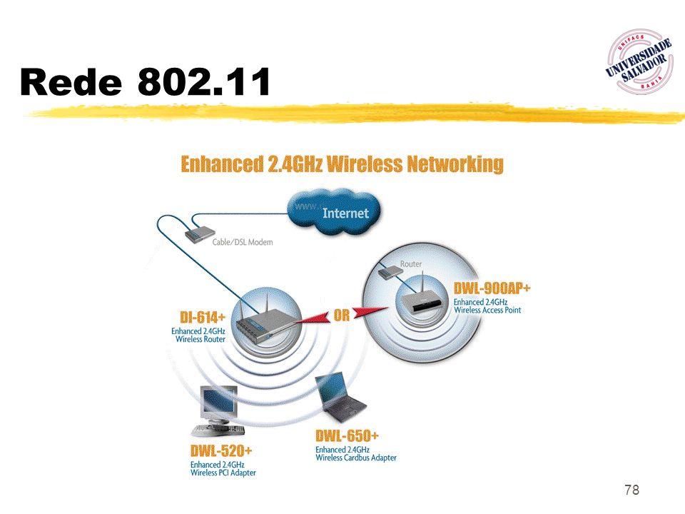 Rede 802.11