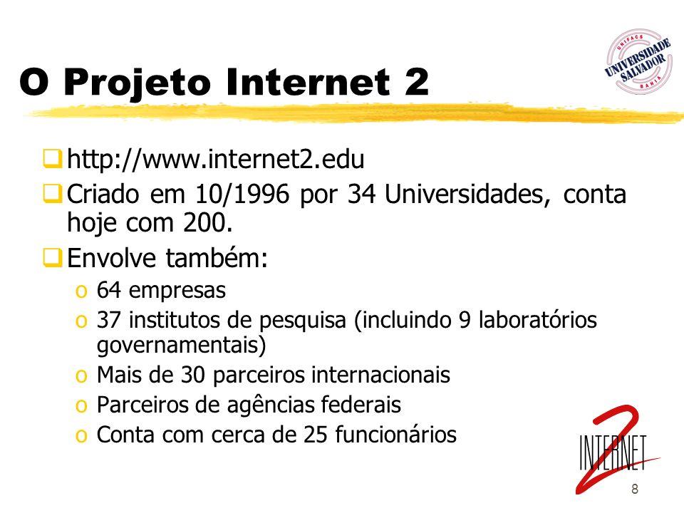 O Projeto Internet 2 http://www.internet2.edu