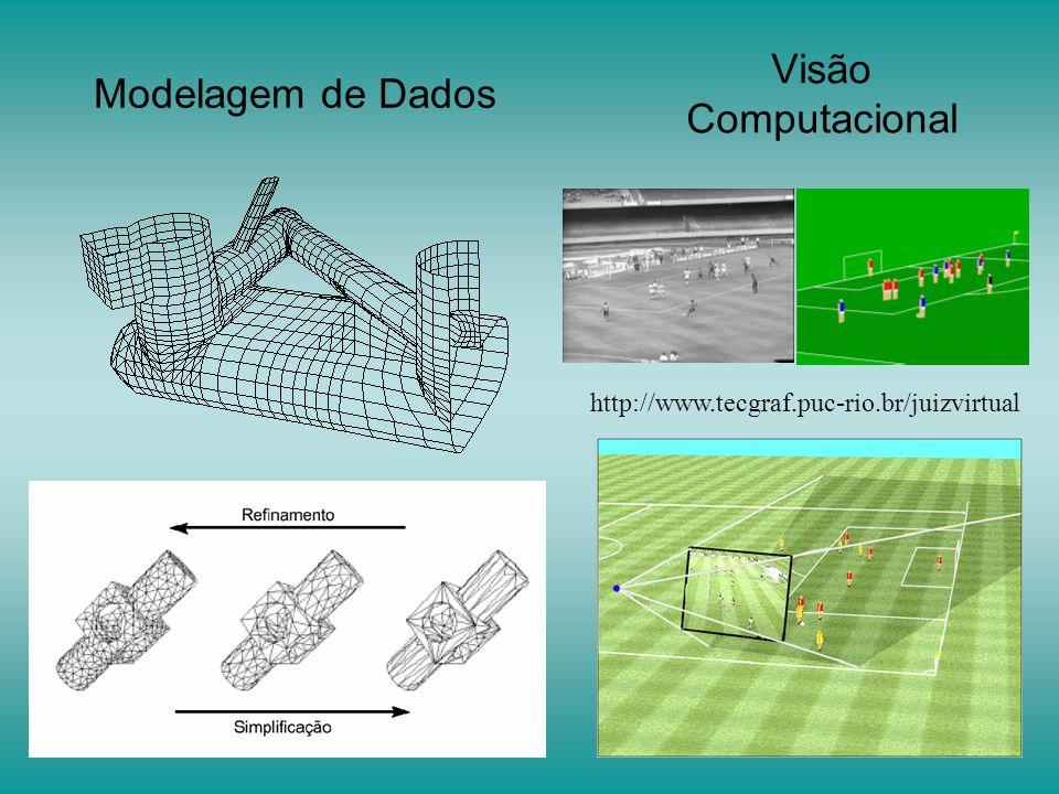 Visão Computacional Modelagem de Dados