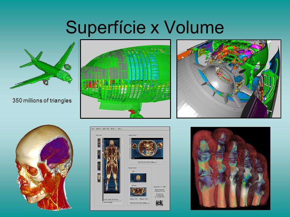 Superfície x Volume 350 millions of triangles