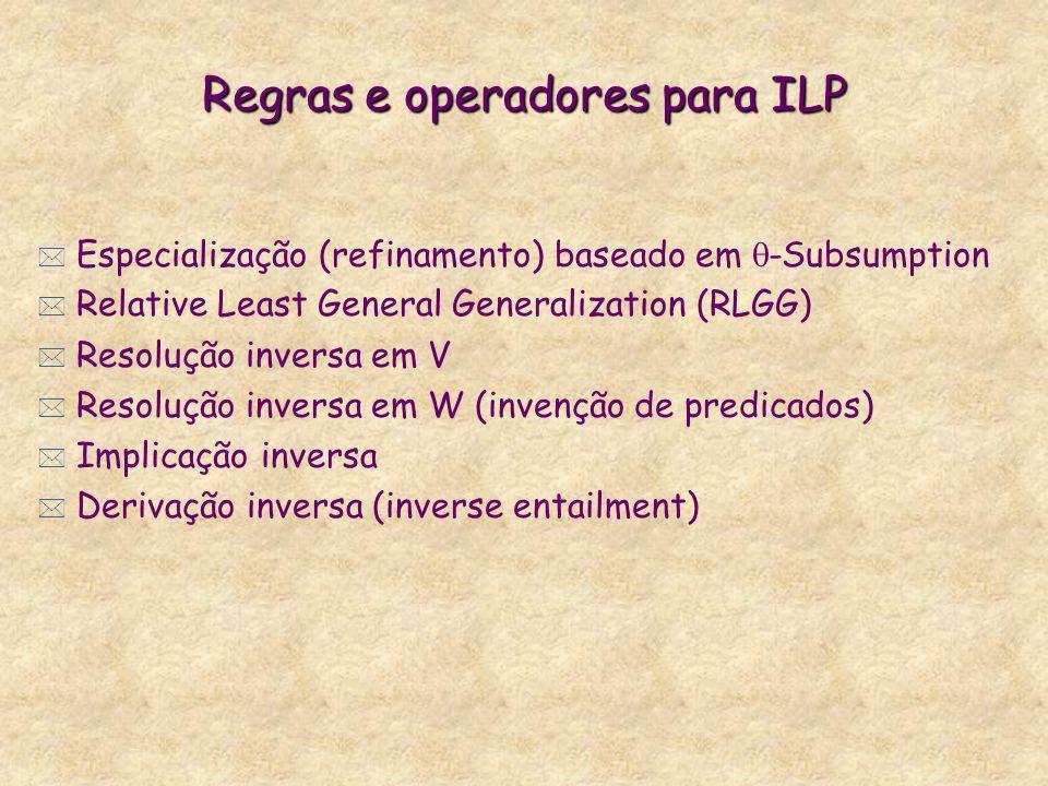 Regras e operadores para ILP