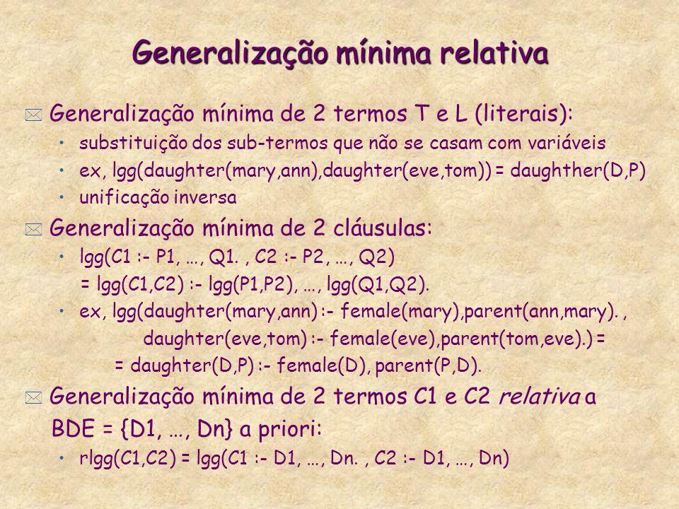 Generalização mínima relativa