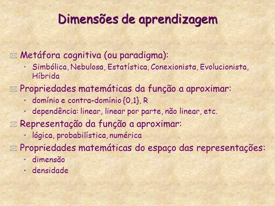 Dimensões de aprendizagem
