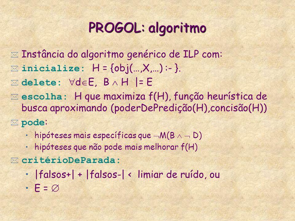 PROGOL: algoritmo Instância do algoritmo genérico de ILP com: