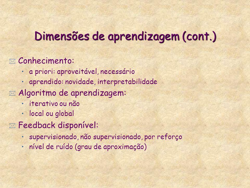Dimensões de aprendizagem (cont.)