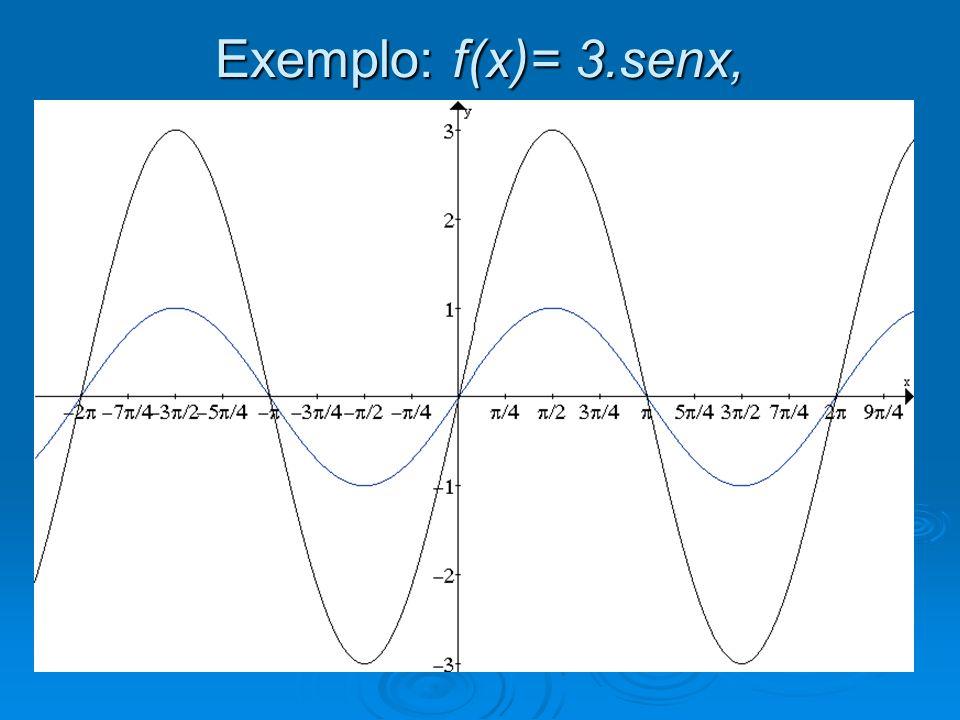 Exemplo: f(x)= 3.senx, b maior que zero.