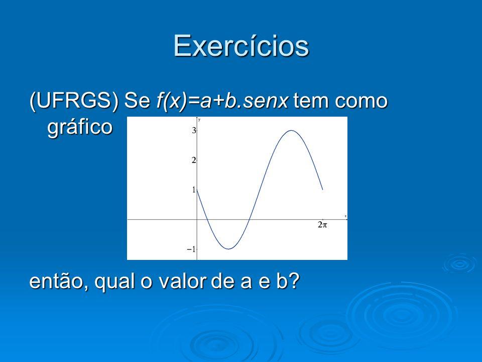 Exercícios (UFRGS) Se f(x)=a+b.senx tem como gráfico