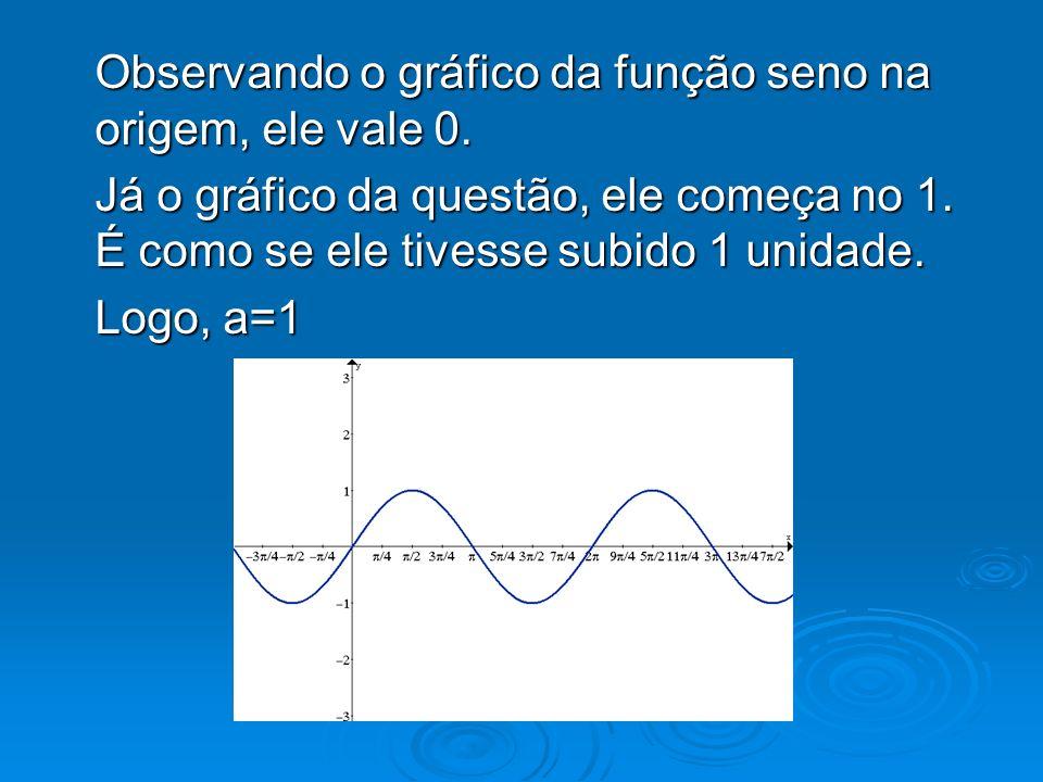 Observando o gráfico da função seno na origem, ele vale 0.