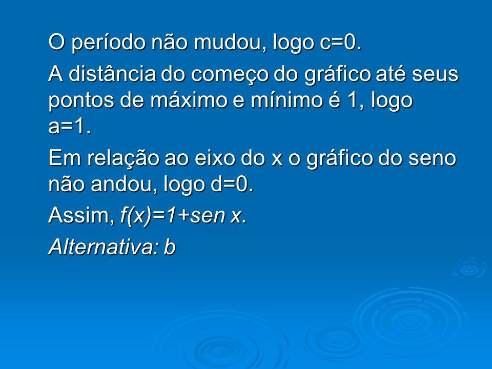O período não mudou, logo c=0.