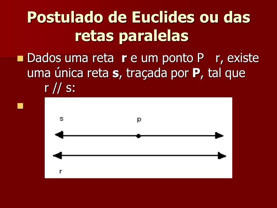 Postulado de Euclides ou das retas paralelas