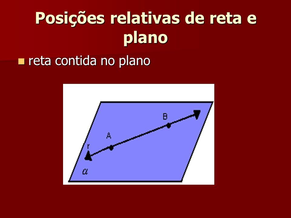 Posições relativas de reta e plano