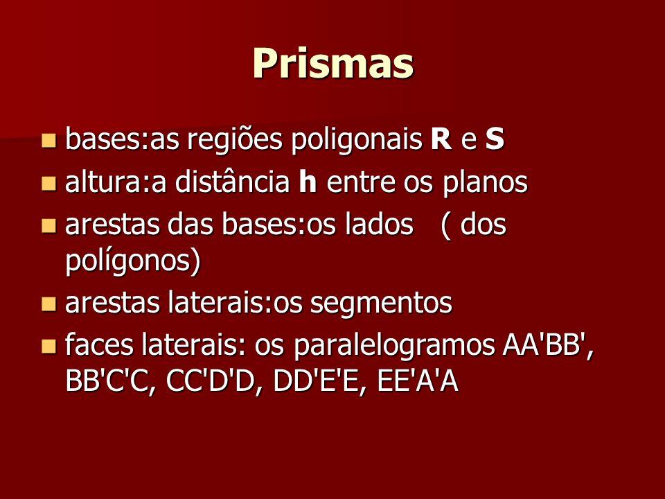 Prismas bases:as regiões poligonais R e S