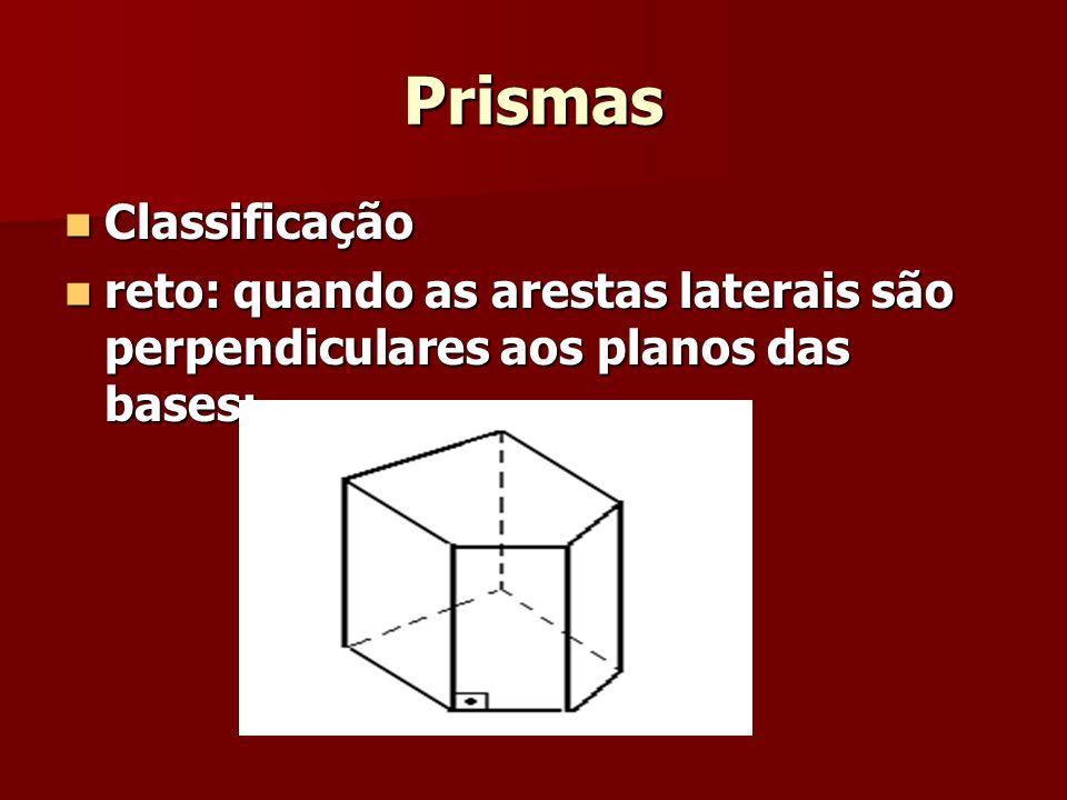 Prismas Classificação
