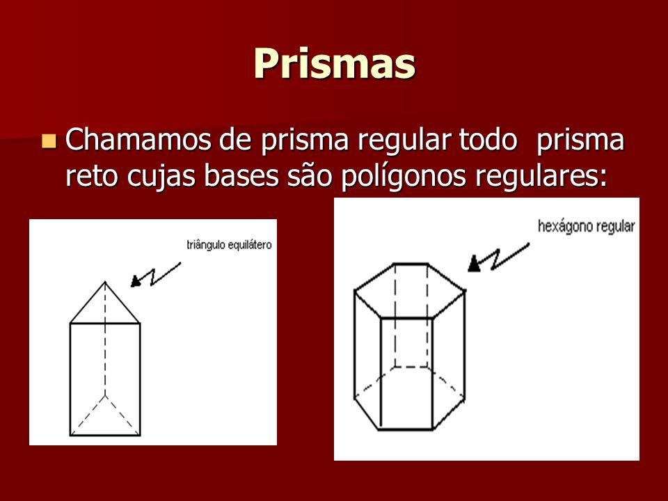 Prismas Chamamos de prisma regular todo prisma reto cujas bases são polígonos regulares: