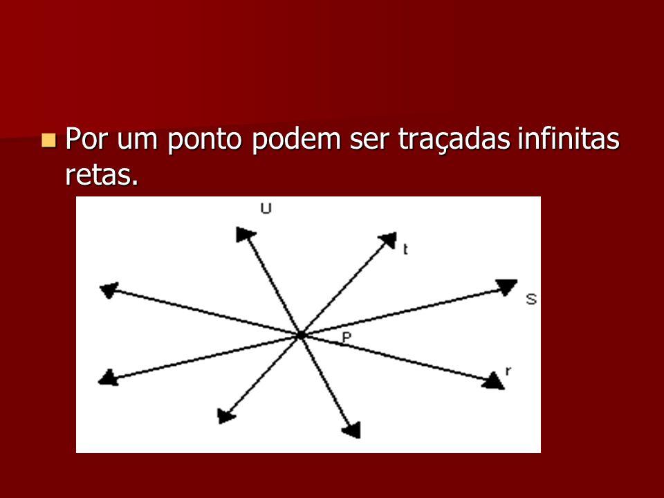 Por um ponto podem ser traçadas infinitas retas.