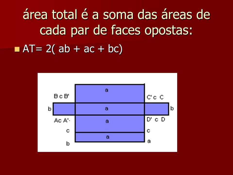 área total é a soma das áreas de cada par de faces opostas: