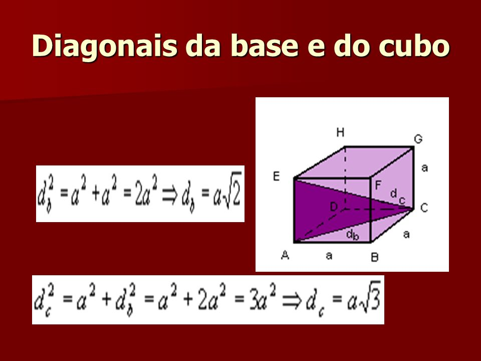 Diagonais da base e do cubo