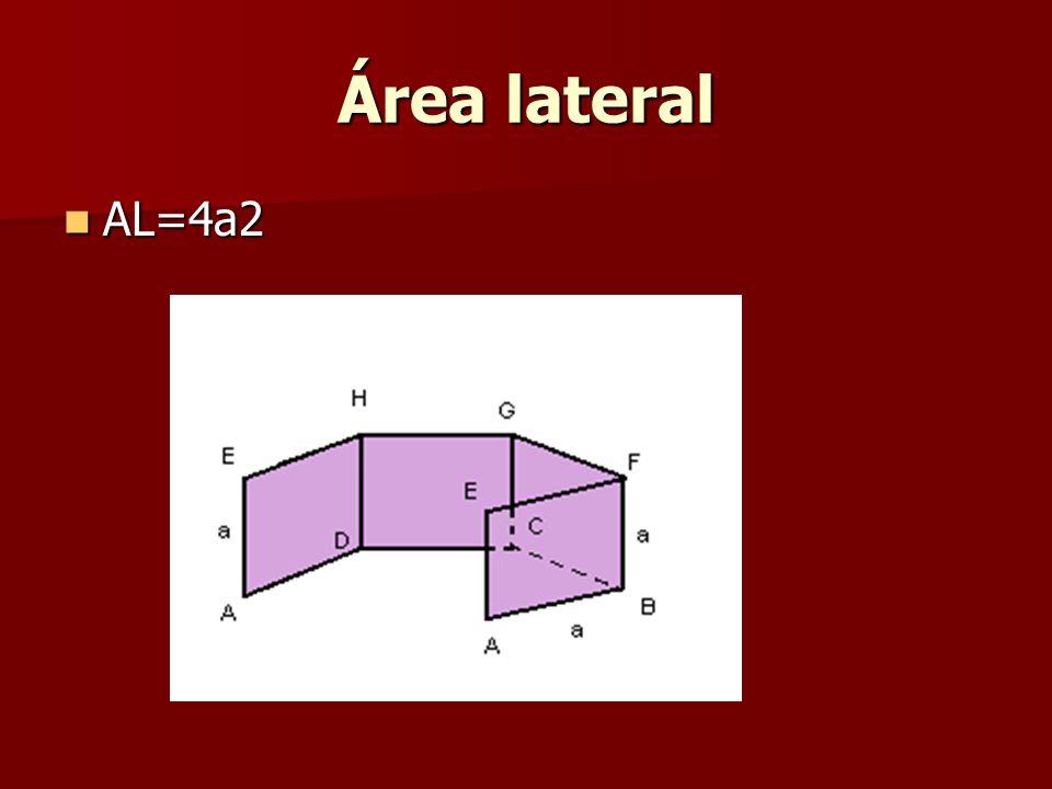 Área lateral AL=4a2