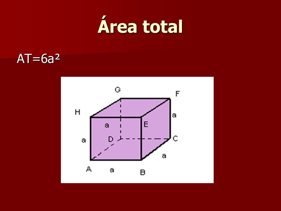 Área total AT=6a²