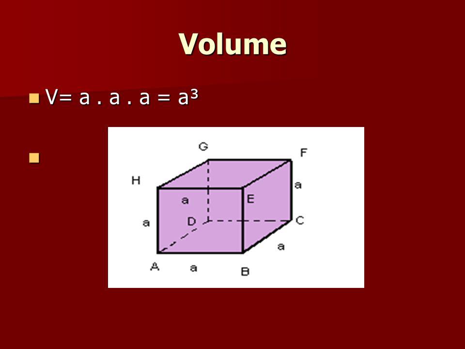 Volume V= a . a . a = a³