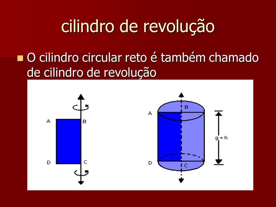 cilindro de revolução O cilindro circular reto é também chamado de cilindro de revolução