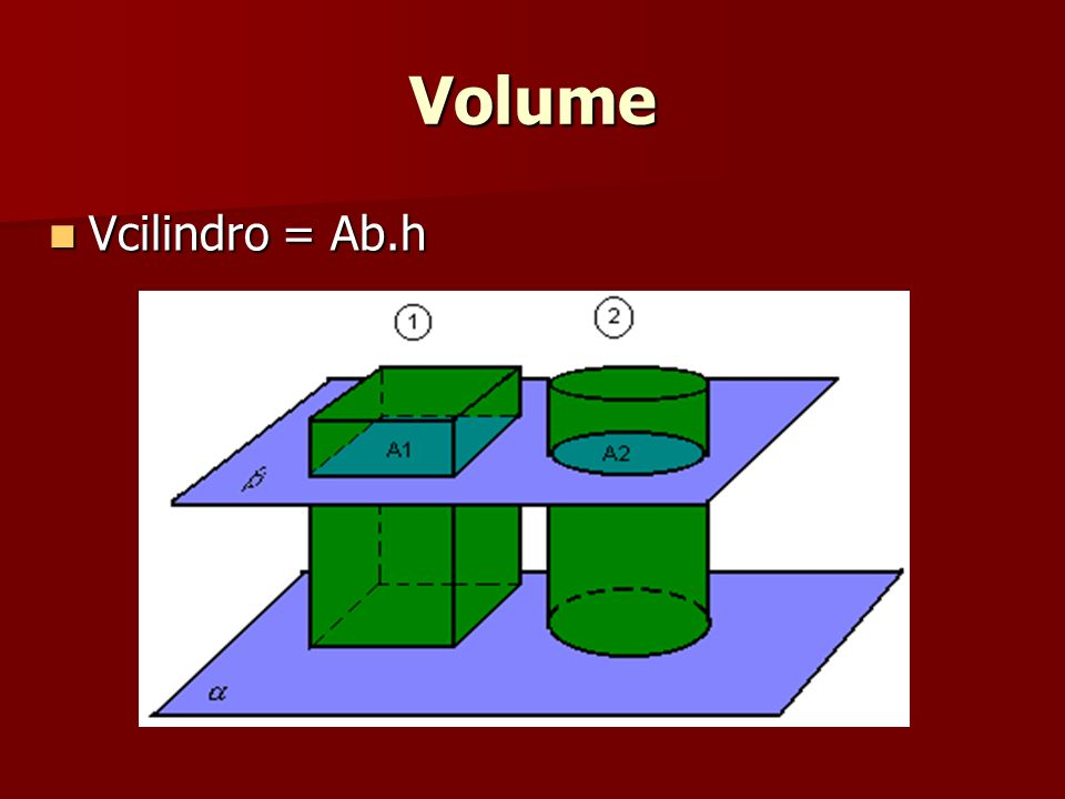 Volume Vcilindro = Ab.h